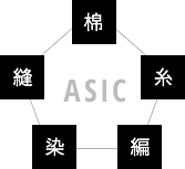 ASIC T-SHIRT Five commitments